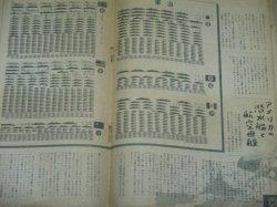 画像3: 大東亜戦争便覧/陸軍美術協会編纂 昭和17年
