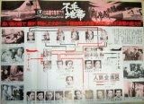 仲代達矢 田宮二郎・出演「不毛地帯」B全 映画ポスター/監督・山本薩夫